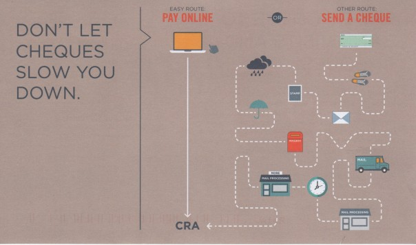 CRA online payments second